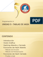 Unidad 5 - Tablas de Hash