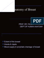 Gross Anatomy of Breast(Repro 17)