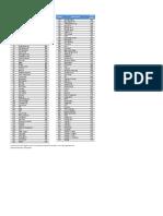 Listagens-MEO-Canais-RF.pdf