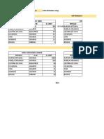 2. murillo xiomara Trabajo final Costeo por OP (asignación2) (1) (2)