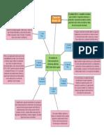 CAPAS DEL MODELO OSI.pdf
