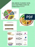 distribucion nutrientes