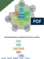 DIRECCIONAMIENTO ESTRATEGICO FUNDACION SOCIAL JAIPRIS