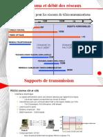 Complément de cours SUPPORTS DE TRANSMISSION.pptx