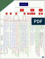 Deloitte_Enterprise_Value_Map.pdf