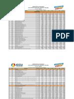 LISTA+DE+PRECIOS+ICCU+2020.pdf