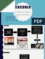 Presentación Zirconia.pptx