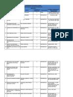Lista-de-Libros-Informática