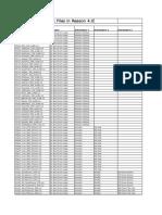 R4 Rex Files List.pdf