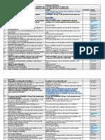 Clamoxyl_FR PIL.doc_eng.doc