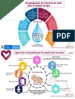 Consumo de agua.pptx