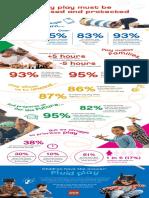 02009_LEGO_Play_Well_Infographic_RGB.pdf