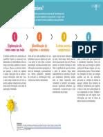 texto para impressão.pdf