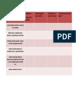 Ámbitos de acción del PEMC.docx