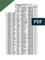 NominaResEx9473_selec_oct.18.pdf