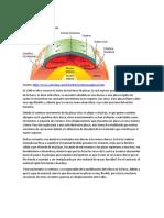 Tectónica de placas- teoría y tipos