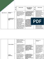 taller #2 organizacion formal e informal