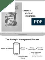 Strategic Managmentt