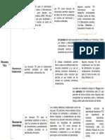 AA2-EV2. Cuadro sinóptico - Funciones de las herramientas TIC en el proceso formativo