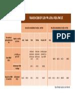 29164419-formularios-que-devem-ser-utilizados-para-as-diversas-fases-da-tramitacao