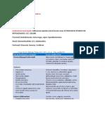 recordatorio, Las malformations digestivas (1)