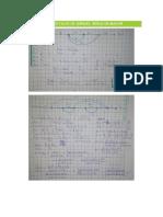 Grafos de Flujo de SeñalZVT