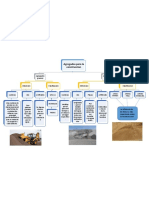 Mapa mental - Jesica y Nelly.pdf