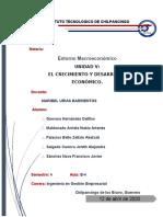 Crecimiento y desarrollo económico de México