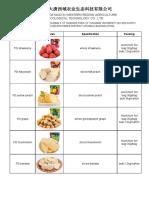 datang catalogue.pdf