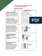 BUILDING-IRREGULARITIES-and-their-GRAPHIC-INTERPRETATION