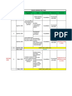 2. TIMETABLE FADVMAT CIVP48