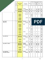catalogo IVAM VALVOLE.pdf