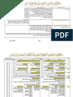 تخطيط الكفايات الأساسية 2 (2)