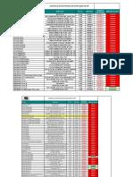 Controle de certificado de aprovação de EPI - 02166 [ E 2 ]