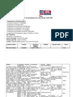 Planificaciones de 2DO de Media Año Escolar 2019-2020.