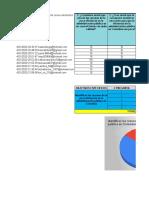 Formulario sin título (respuestas) (2)