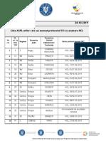 LISTA-UAT-URI-CU-PROTOCOLUL-SEMNAT-28.10.-2019-COMPLET