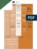 Plantilla Excel modelo de canvas emprendepyme