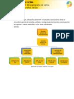 Estructura organizacional de ventas