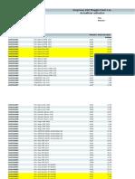 Analisis variacion de precios Mp e Insumos al 08-09-2009