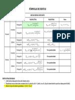 FÓRMULAS DE RENTAS.pdf