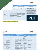 Planeación didáctica unidad II. Calidad Global