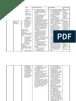 90964895-7135020-Imbalanced-Nutrition-NCP.pdf