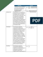 Actividad Practica Integradora API 1 ( Electrotecnia y Termotecnia)