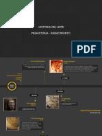 historia del arte rupestre