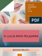 % LULUS