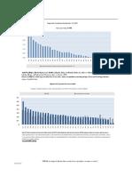 7c542c16-en-65-80.en.es.pdf