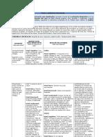INFORME ANALISIS FUNCIONAL.docx