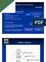 MC_4_man negocierii1.pdf