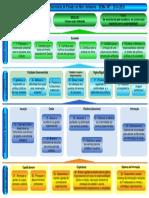 Mapa-Estrategico-SEMA-MT.pdf